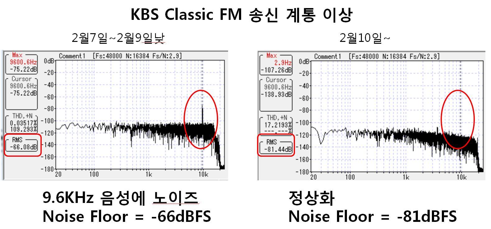 KBS_Error.JPG